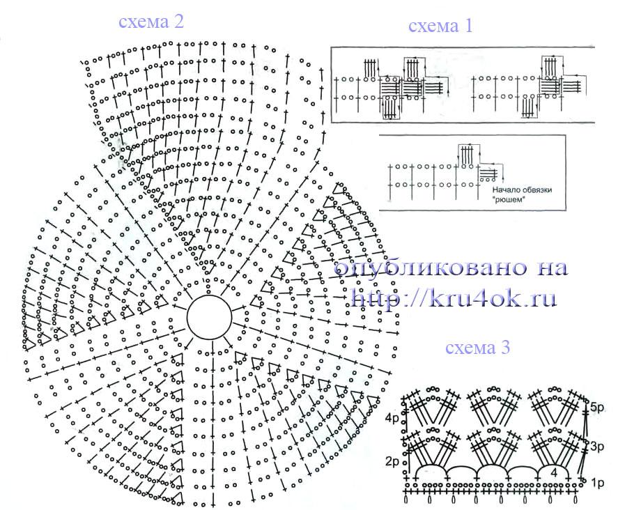 Схемы вязания крючком для шапочек 63